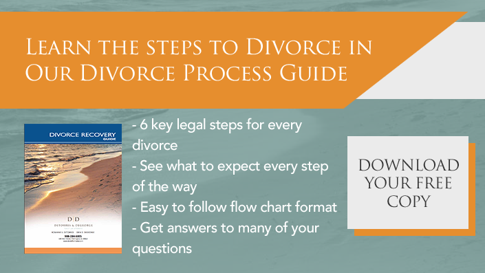 Divorce Process Guide